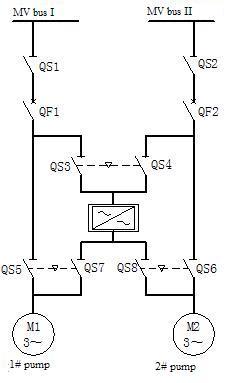 VSD System Main circuit